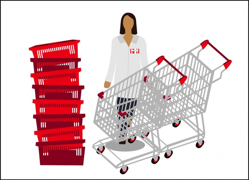 Shoppingbaskets